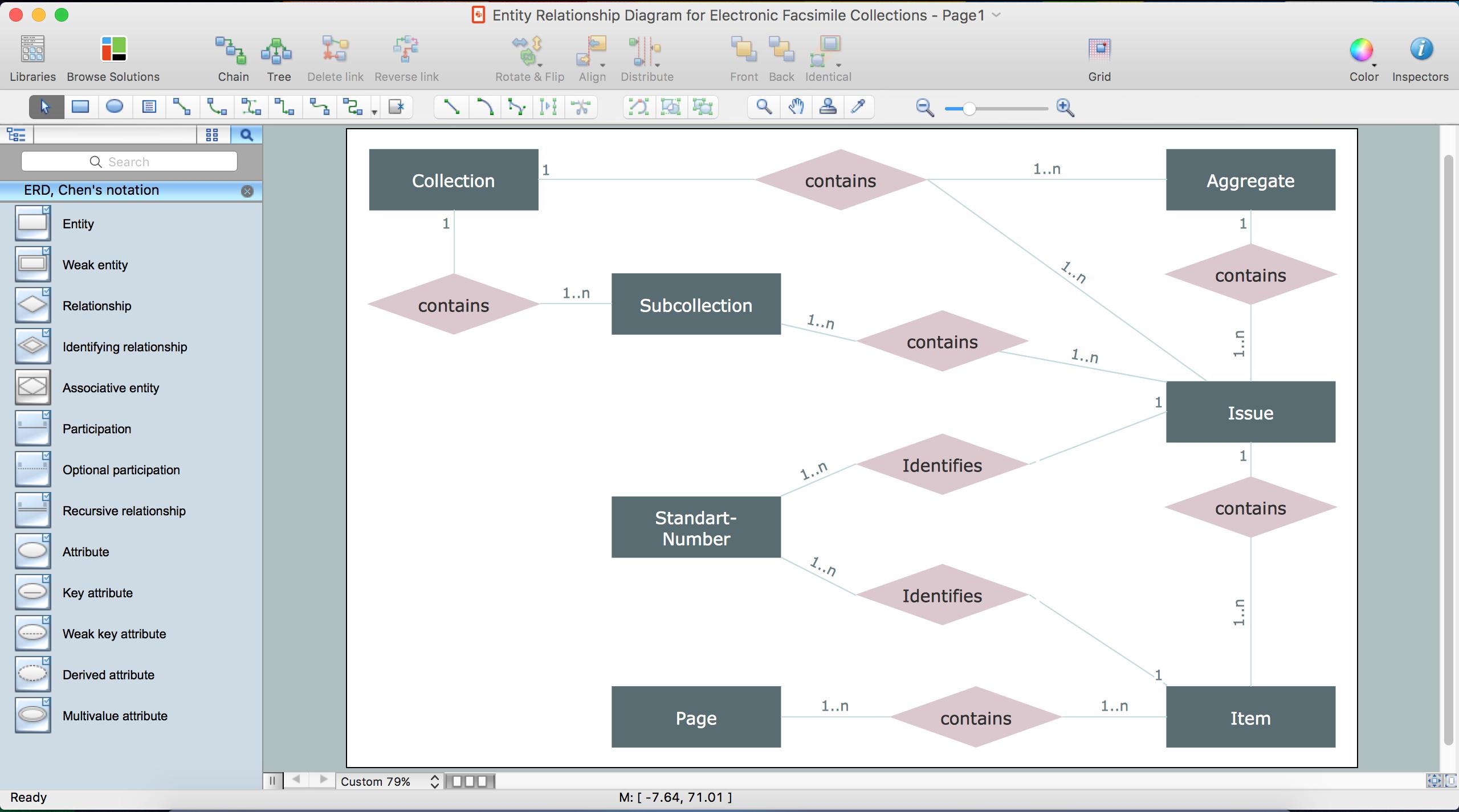 26 Awesome Create Database Schema Diagram Ideas Bookingritzcarlton Info Data Flow Diagram Sequence Diagram Software