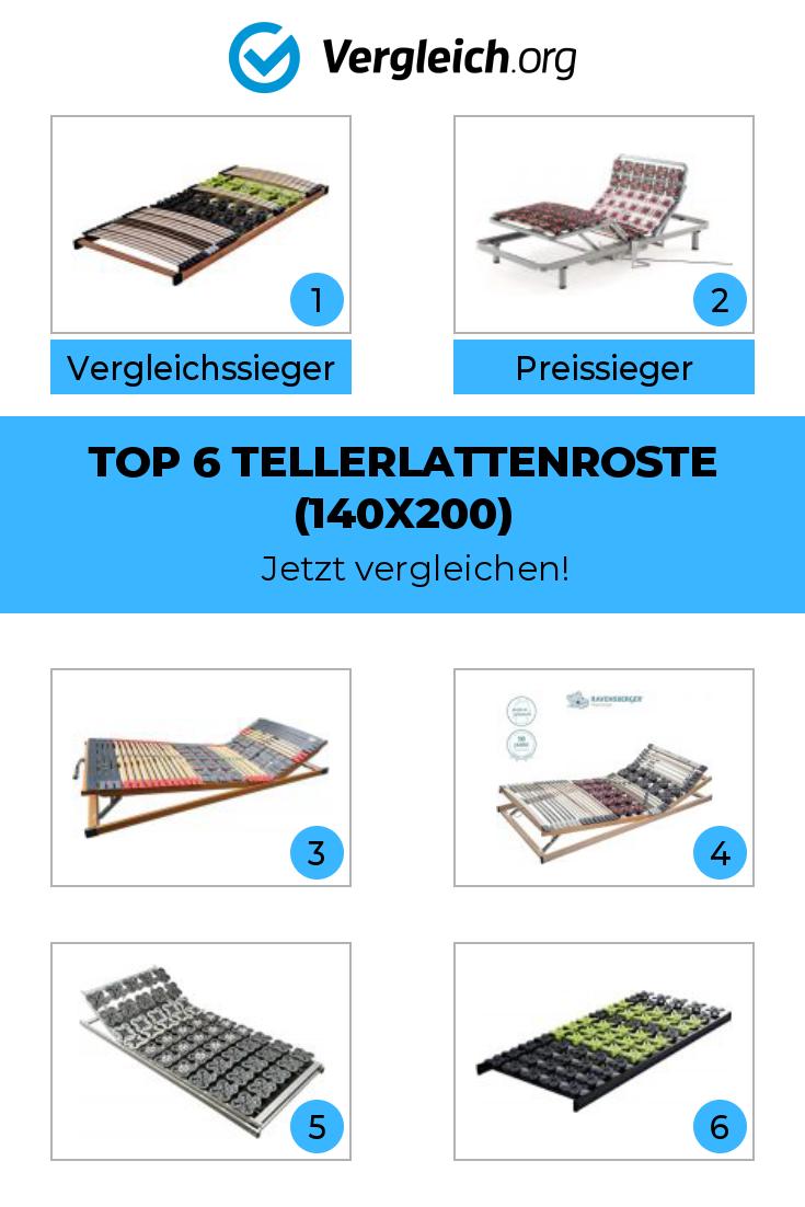 Top 6 Tellerlattenroste 140x200 In 2020 Latte Rost Teller