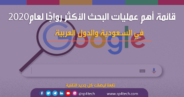 Pin By العنكبوت التكنلوجي On Tech Tips Incoming Call Screenshot Incoming Call Popular Searches