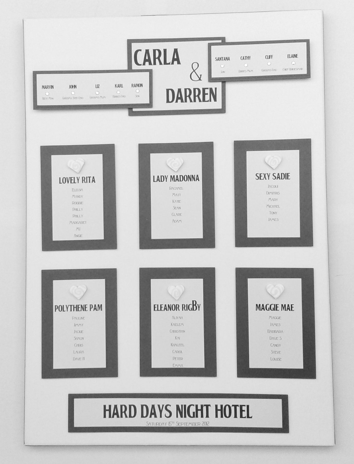Only Fools & Horses themed table plan !!!   Table Plans @ The Ashes ...