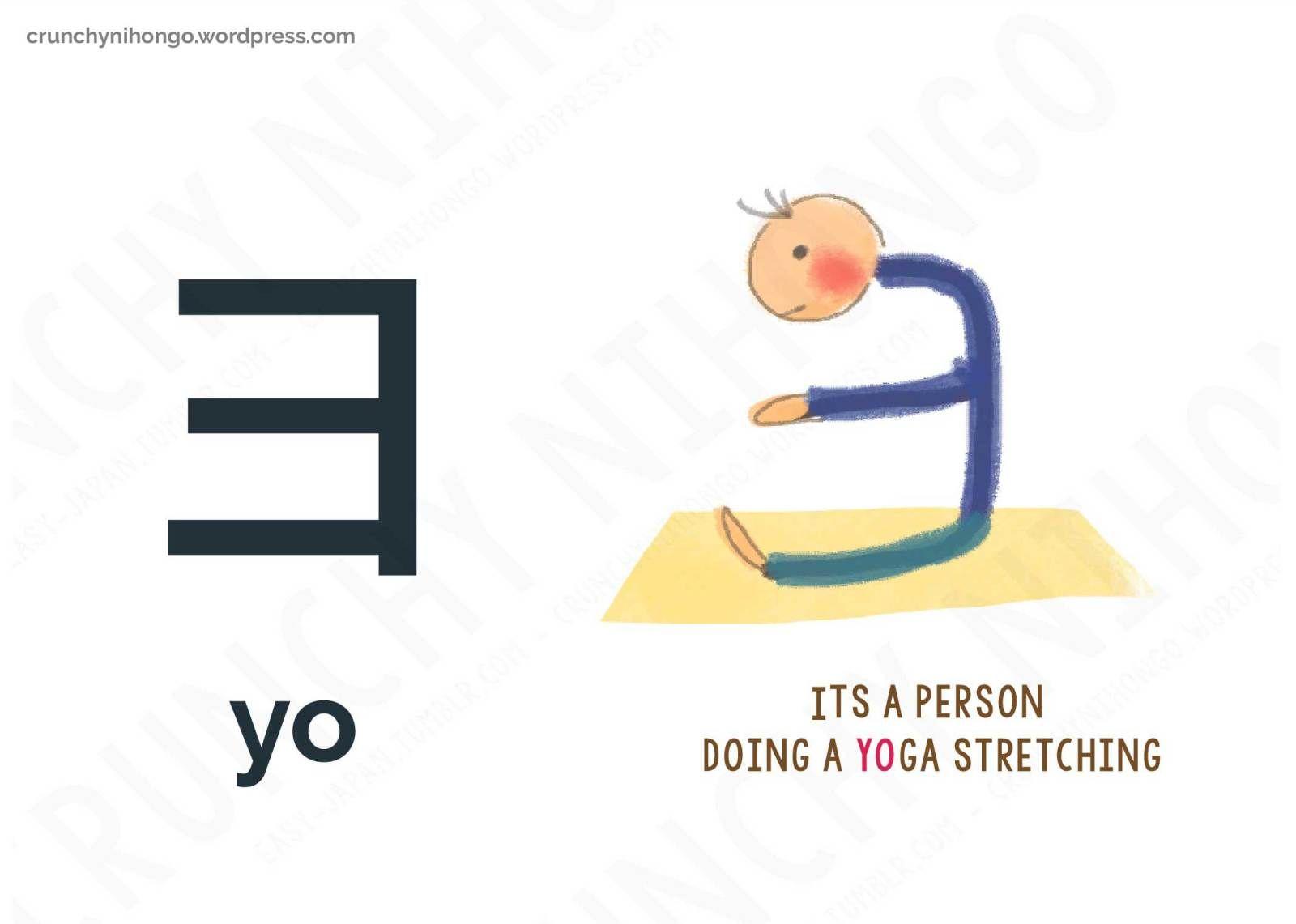 Japanese Katakana Yo