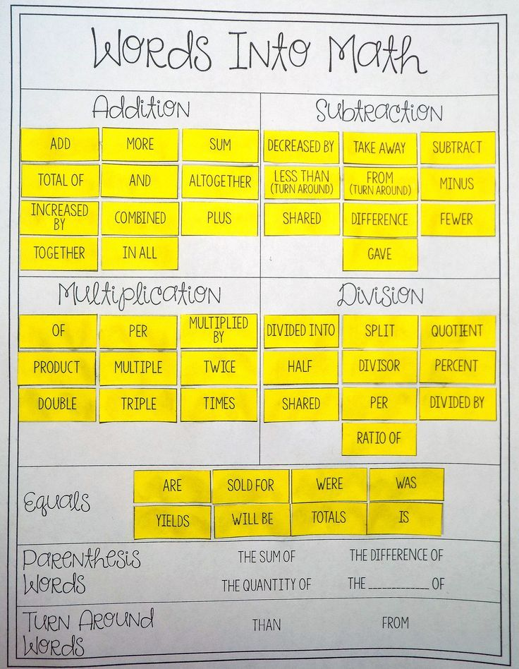 Translating Words Into Equations Worksheet - Tessshebaylo