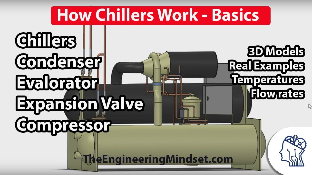 Chiller Basics How they work Refrigeration, air