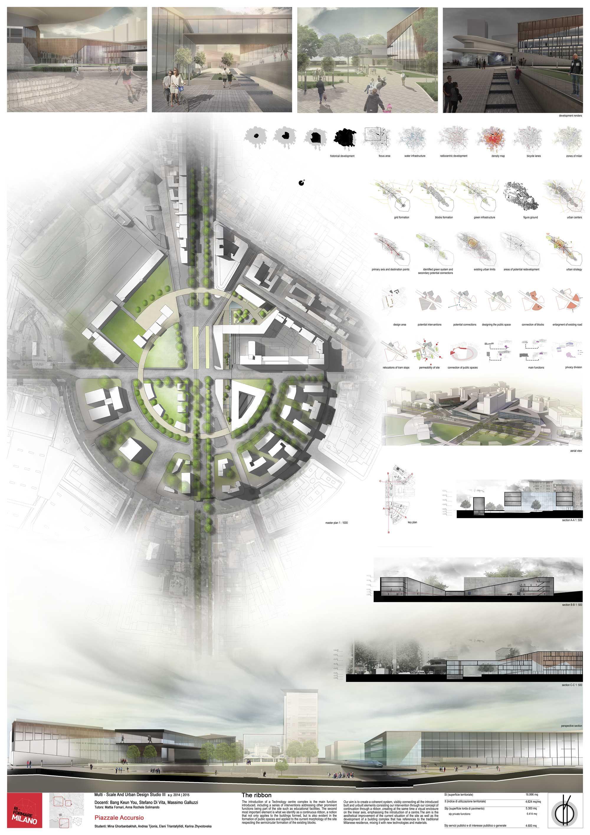 Studio Architettura Paesaggio Milano multi-scale architecture and urban design studio 3 | disegno