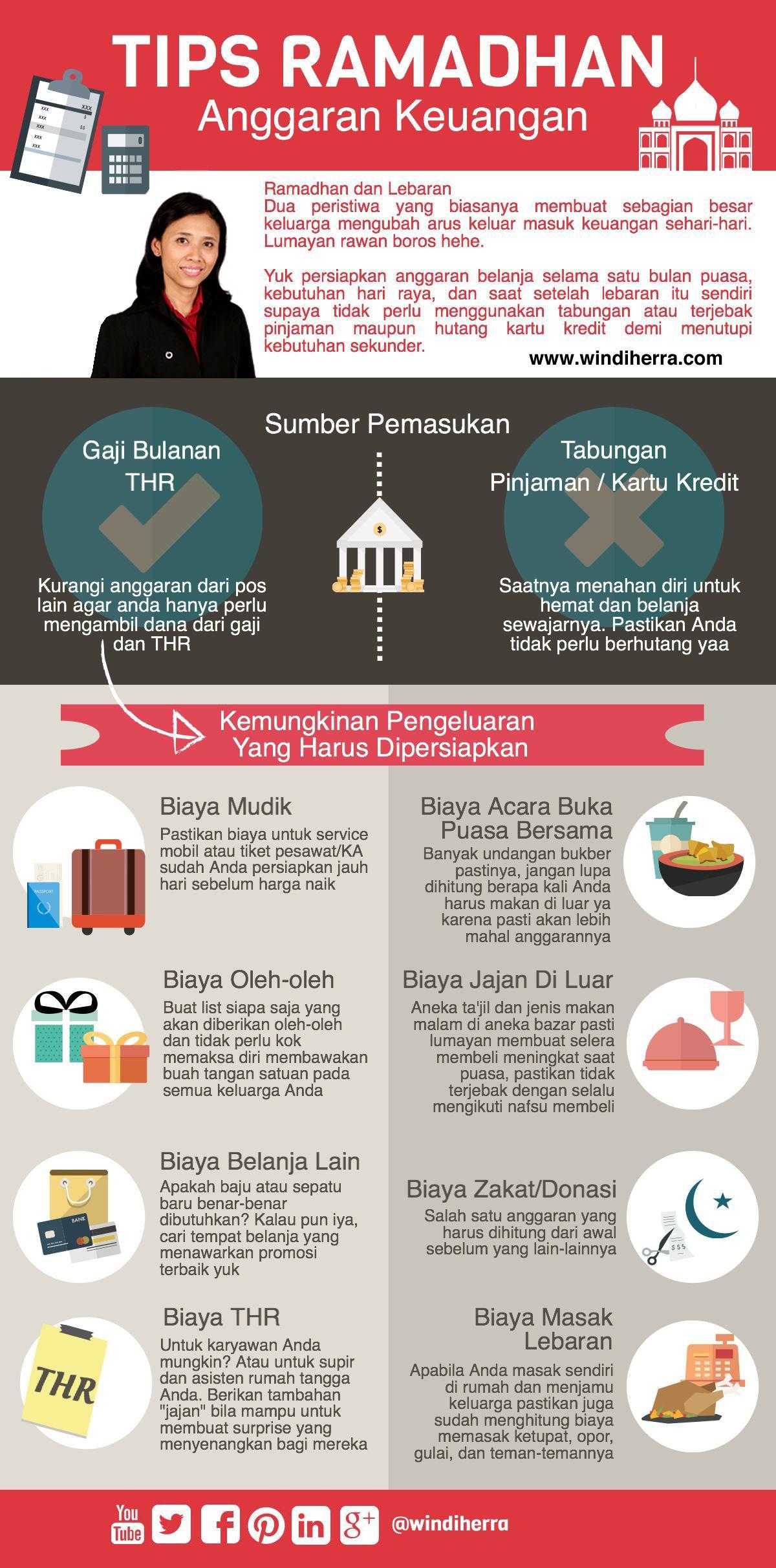 Tips ramadhan anggaran keuangan finance dan