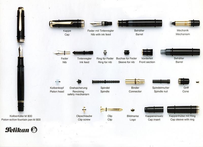 Anatomy of a fountain pen. | Something i love... | Pinterest ...