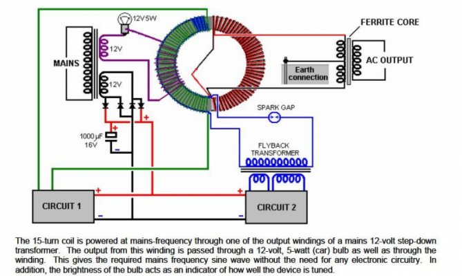 Free Energy Devices >> Re Selfrunning Free Energy Devices Free Energies Save Energy