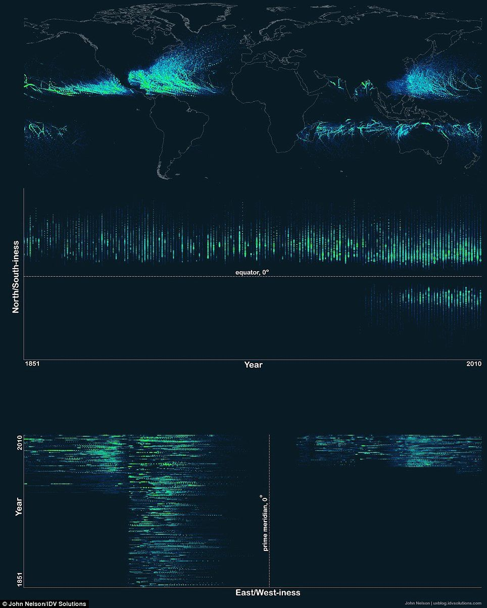 The Amazing Image That Shows Every Hurricane And Tropical Storm Since 1851 Visualisation Big Data Visualization Information Visualization