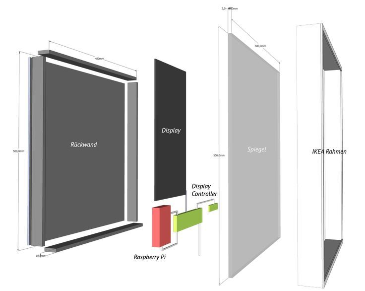 Smart Mirror Selbst Bauen Smart Home Automation Home Technology Smart Mirror Diy