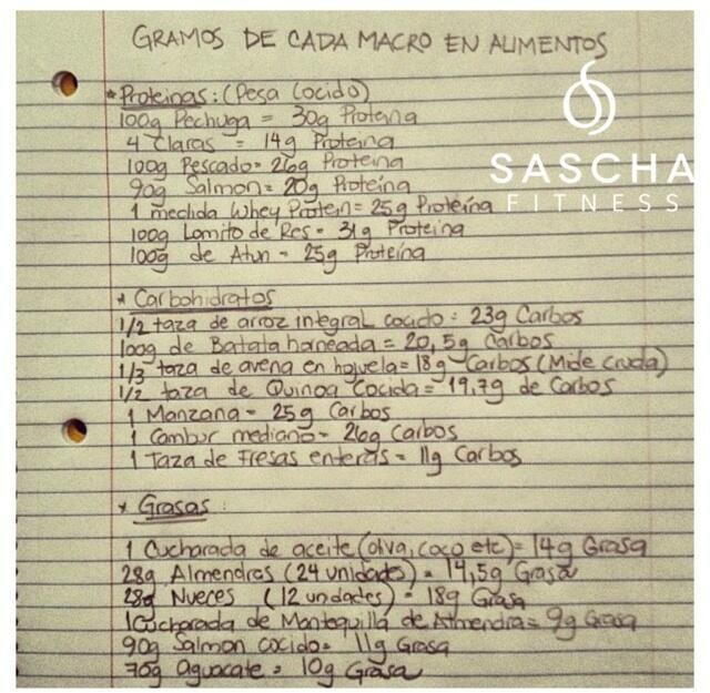 Sascha Barboza On Saschafitness Sascha Fitness Recetas Dietas