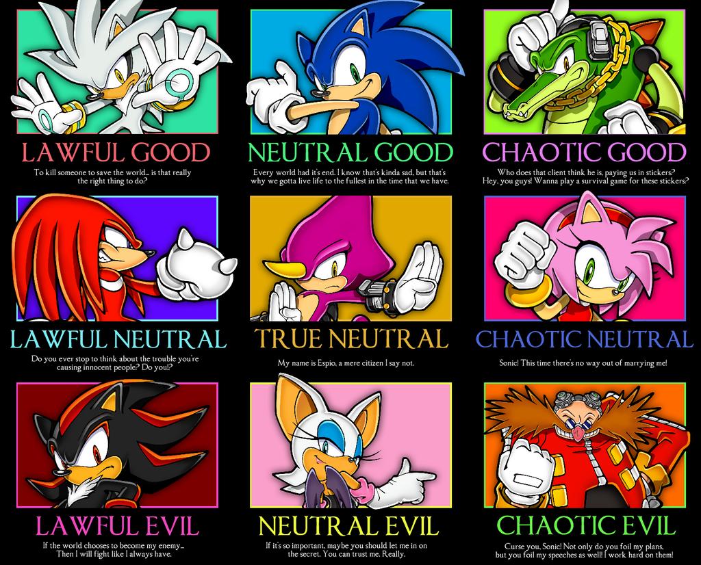 Sonic Good Neutral Evil Meme By Acornarchery On Deviantart Evil Meme Sonic Sonic And Shadow