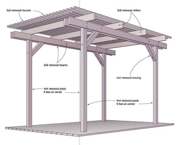 Freestanding Pergola - 51 Free DIY Pergola Plans & Ideas That You Can Build In Your Garden