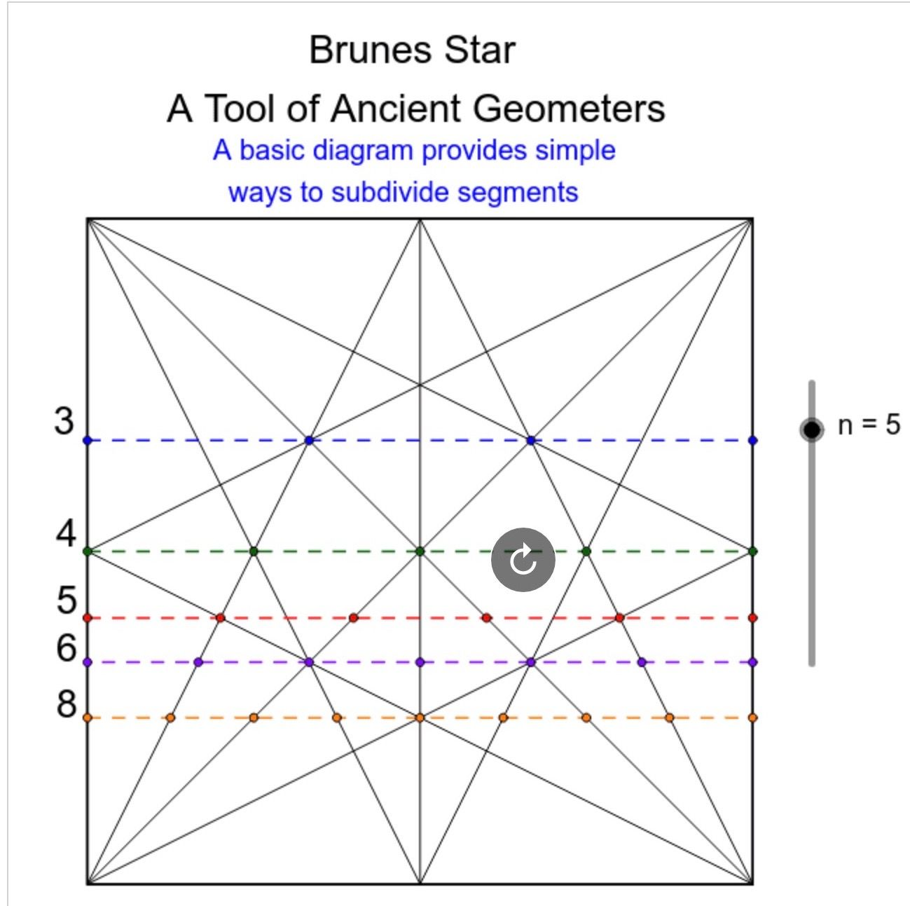 Brunes Star (With images) Sacred geometry symbols