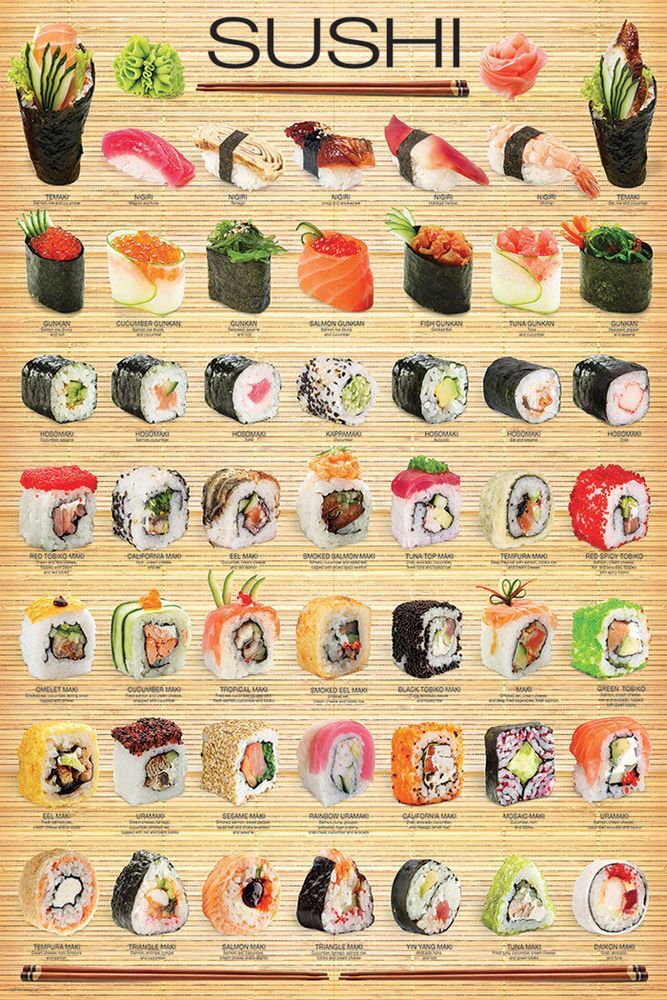Pin By A Vacation Rental 4 Me On Japanese Food Sushi Recipes Sushi Sushi Love