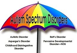 Home   Autism Speaks