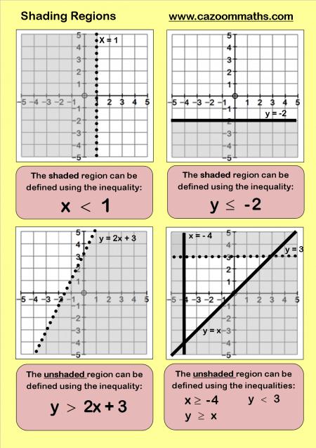 Fun Algebra Worksheets Ks3 And Ks4 Algebra Maths Resources Algebra Worksheets Learning Mathematics Studying Math