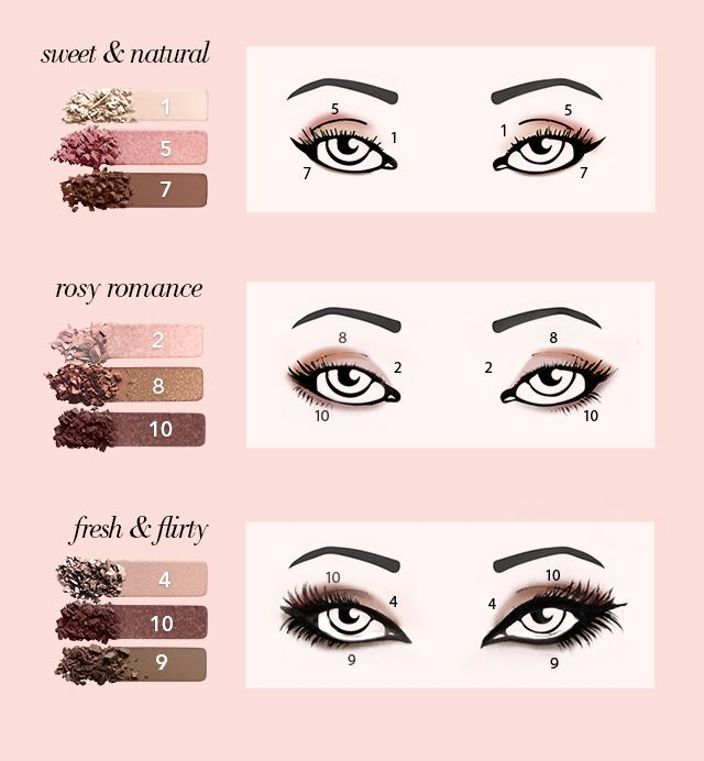 elf rose gold eyeshadow palette beauty pinterest gr ne augen schminken gr ne augen und auge. Black Bedroom Furniture Sets. Home Design Ideas