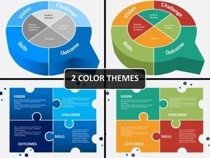 Challenge and Outcome PowerPoint Template Template - force field analysis template