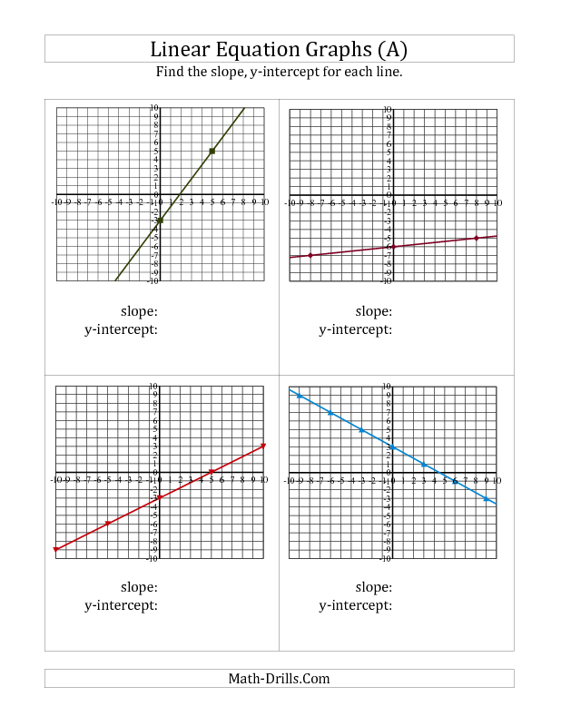 New 2013 01 21 Finding Slope And Y Intercept From A Linear Equation Graph A Graphing Linear Equations Graphing Worksheets Writing Equations