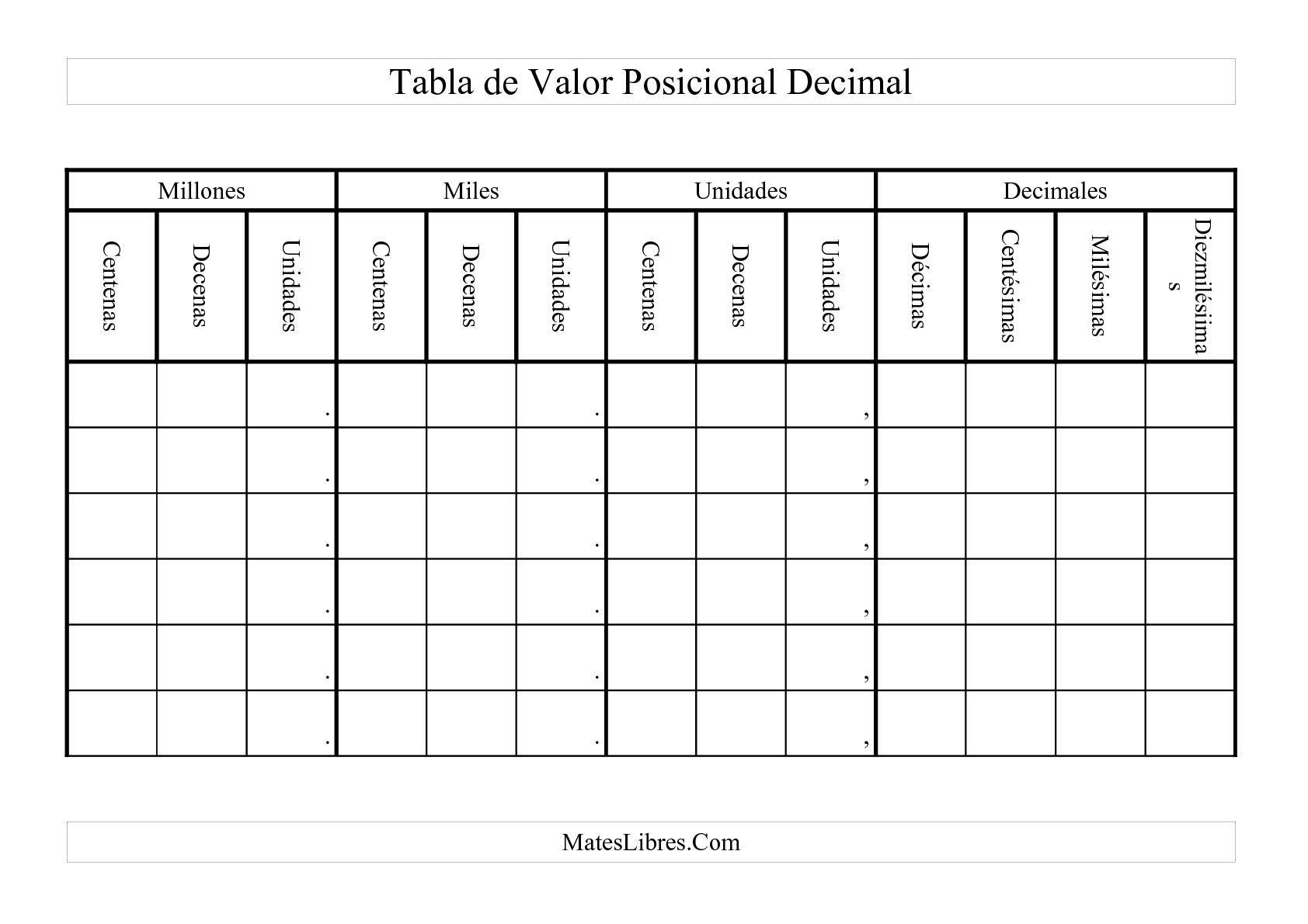 La hoja de ejercicios de Tabla de Valor Posicional Decimal de la ...