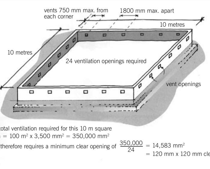 Subfloor Vents