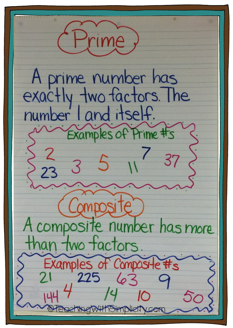 Math anchor charts 3rd grade math board pinterest math prime and composite numbers chesapeake college adult education program offers robcynllc Image collections