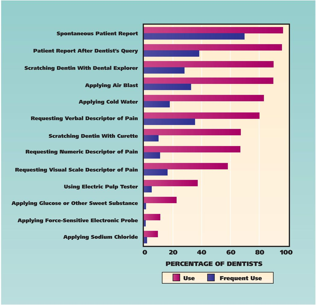 Click on image to zoom restorative dentistry preventive