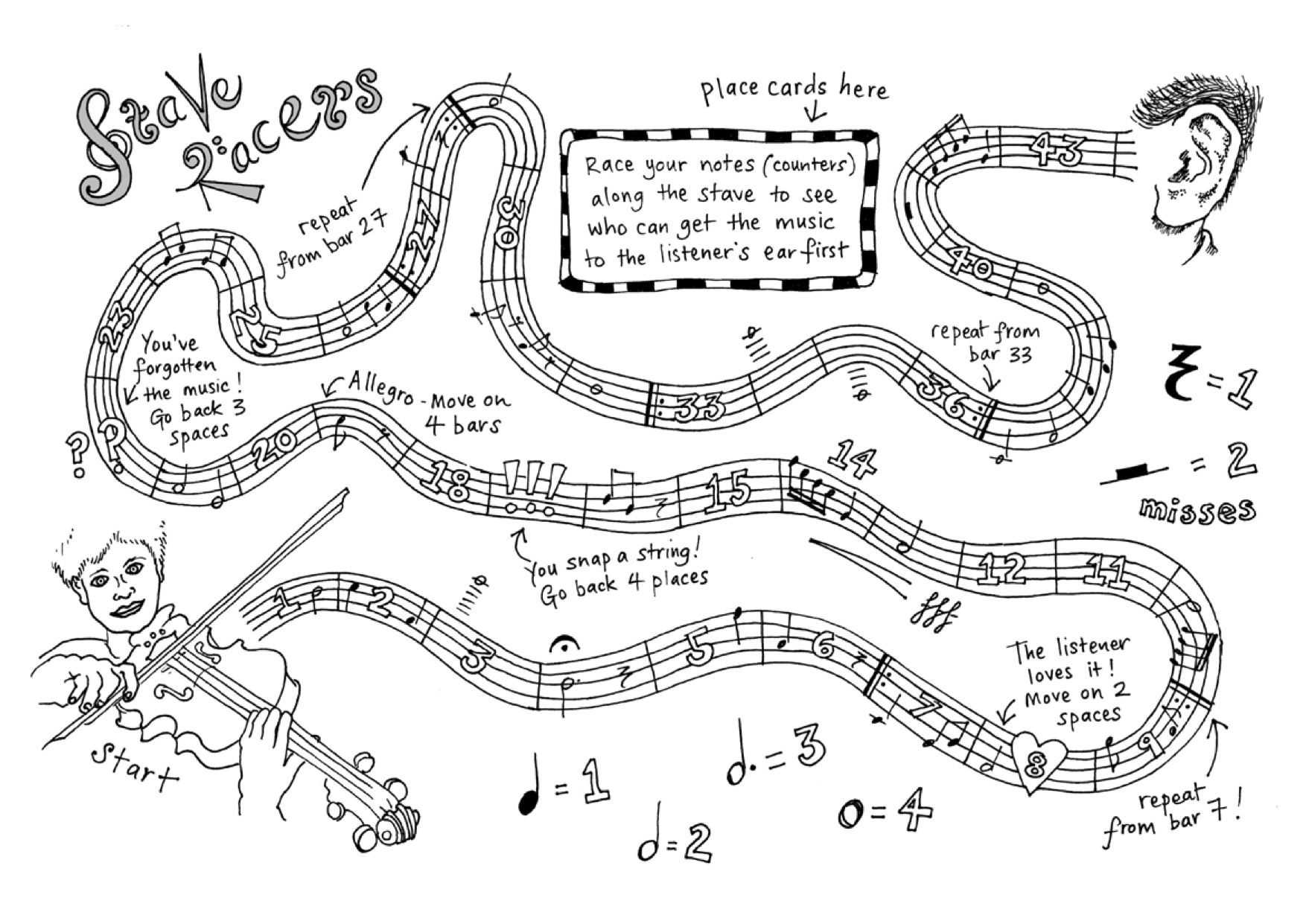 Cool Game To Teach Note Values And Musical Signs