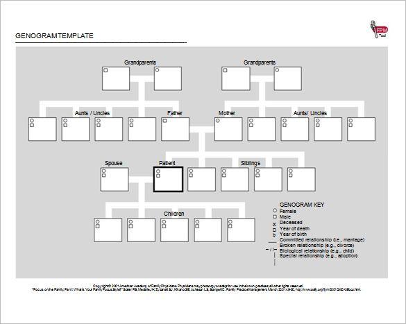 genogram templates for mac