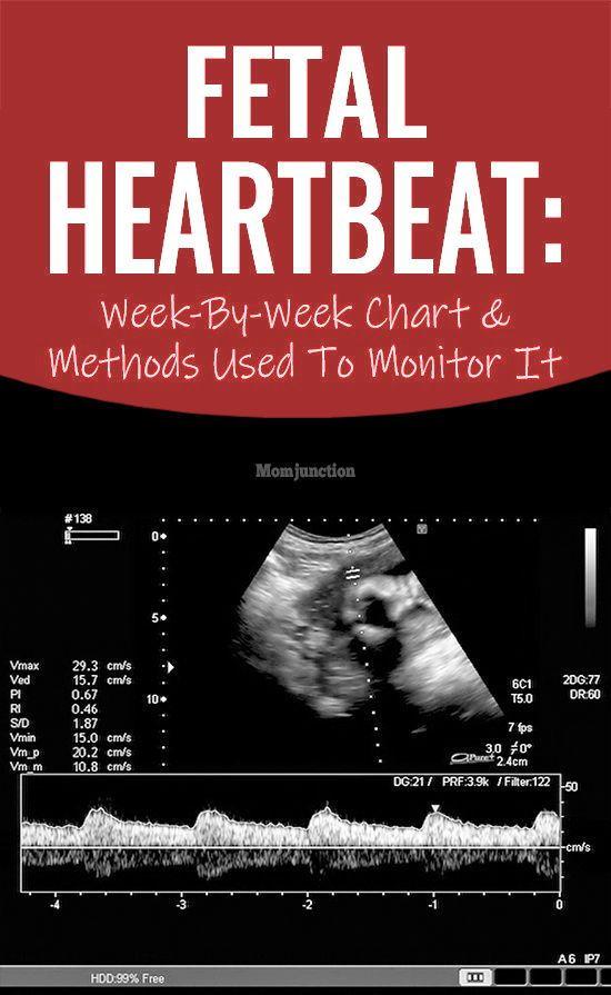 Pin on Week-By-Week Pregnancy