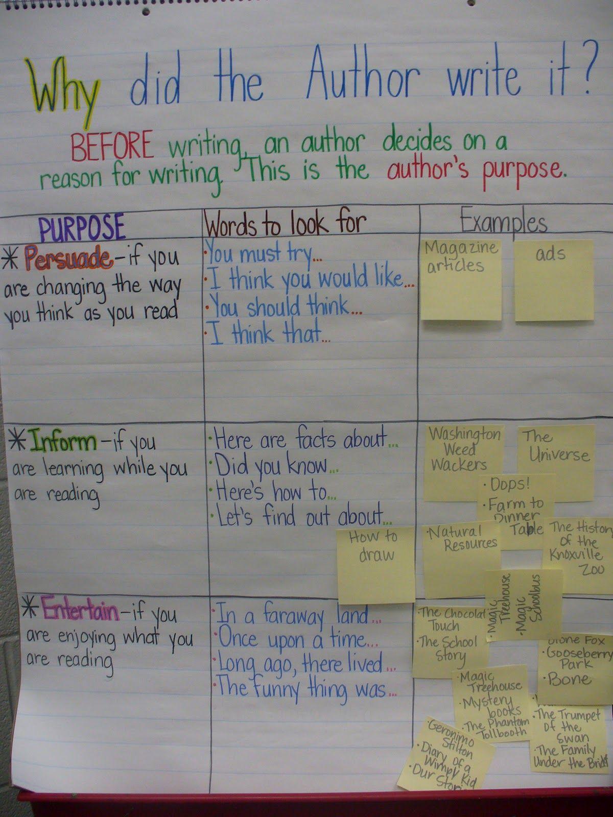 9 3rd Grade Author's Purpose ideas   authors purpose [ 1600 x 1200 Pixel ]
