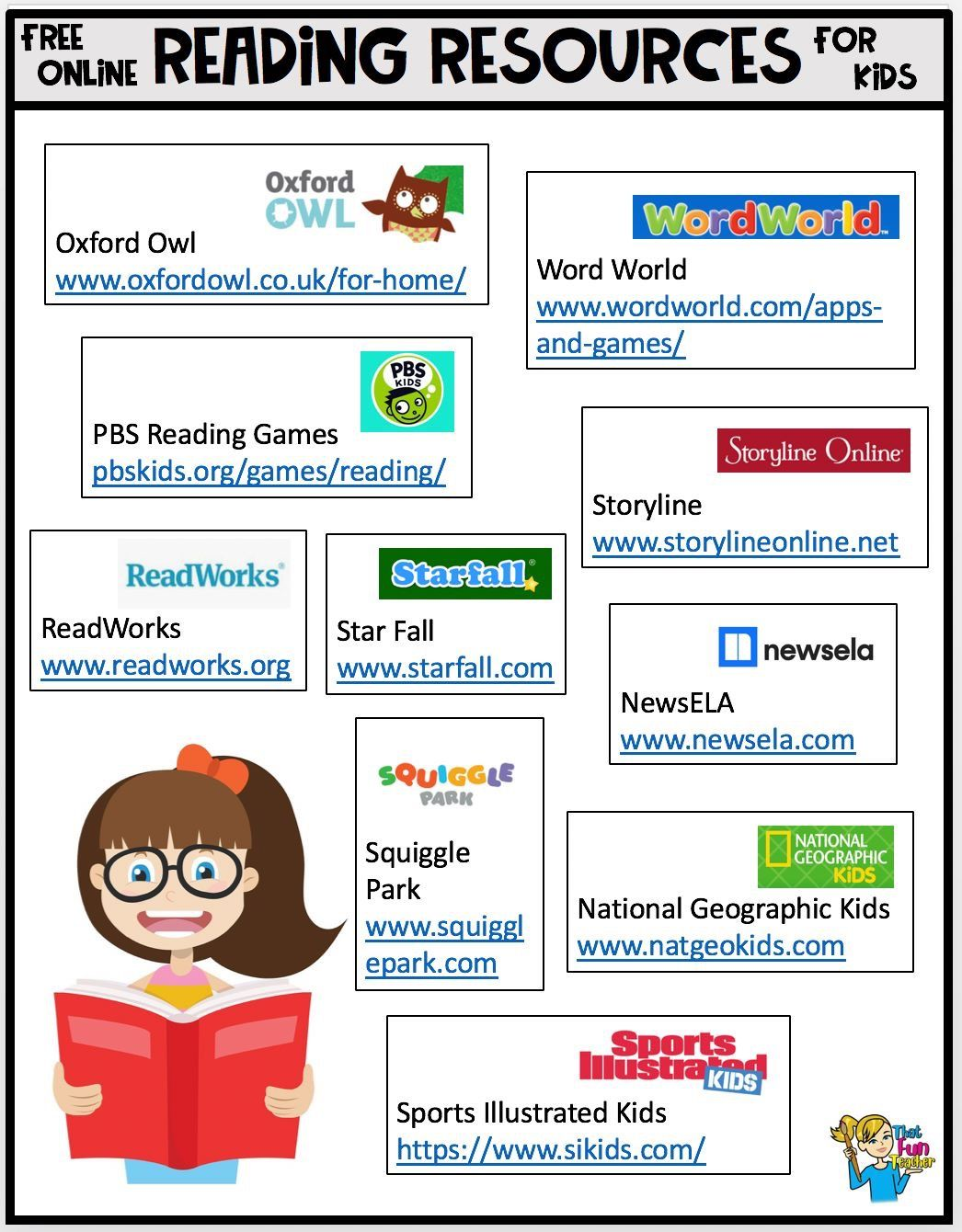 Pin By Courtney Ehringer On Education Digital Learning Classroom Learning Websites For Kids Learning Websites What are some good reading websites