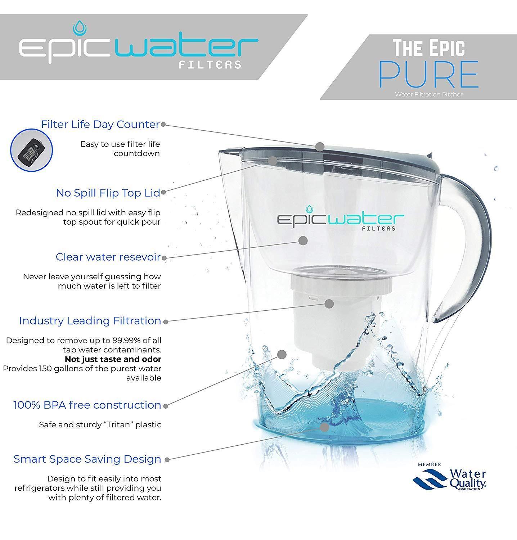 Epic Pure Water Filter Jug Navy Blue 3.5L BPAFree