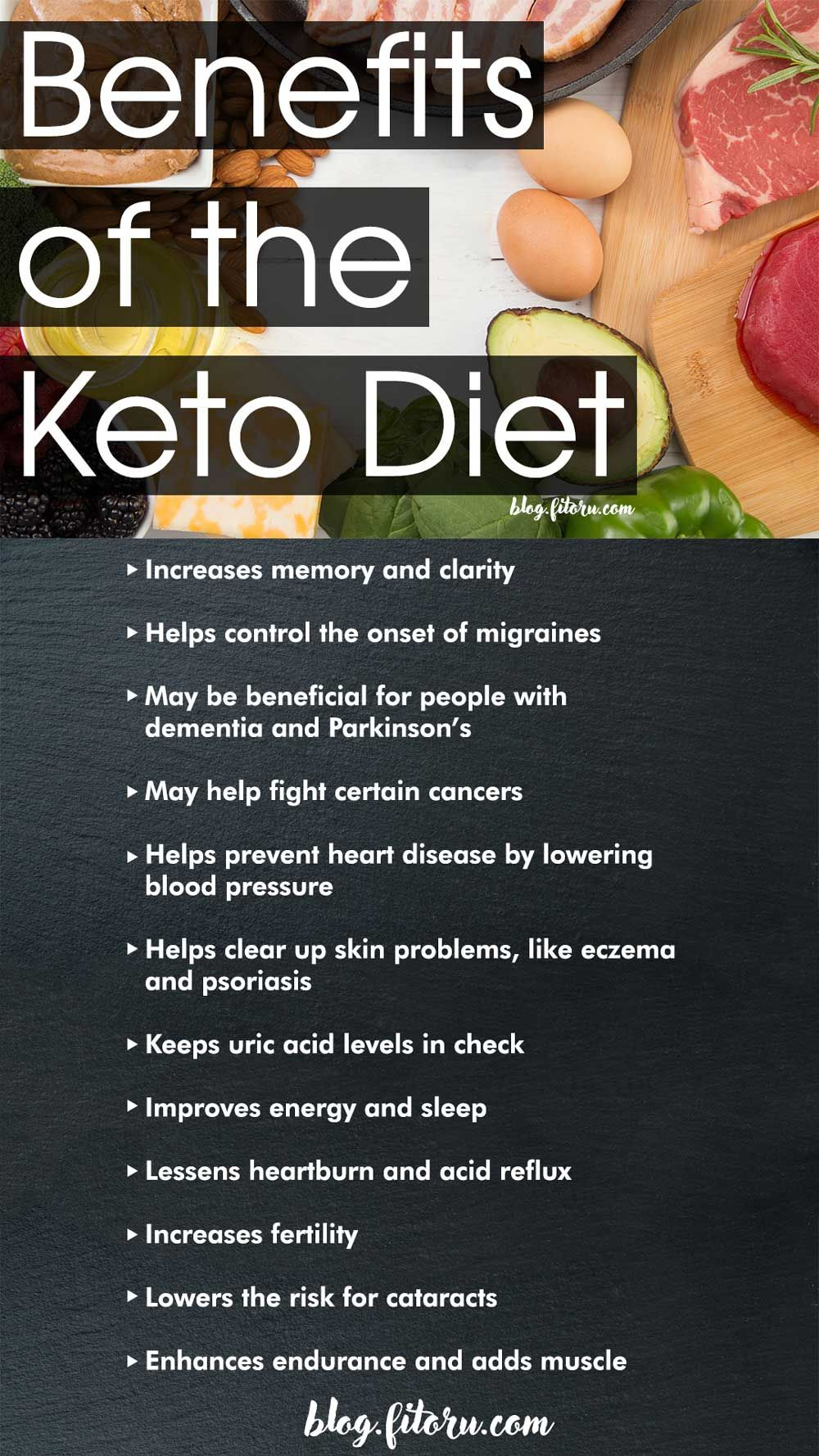 Keto Diet Diarrhea What S The Scoop On This Messy Situation Fitoru Keto Diet Benefits Keto Diet Side Effects Ketogenic Diet Plan