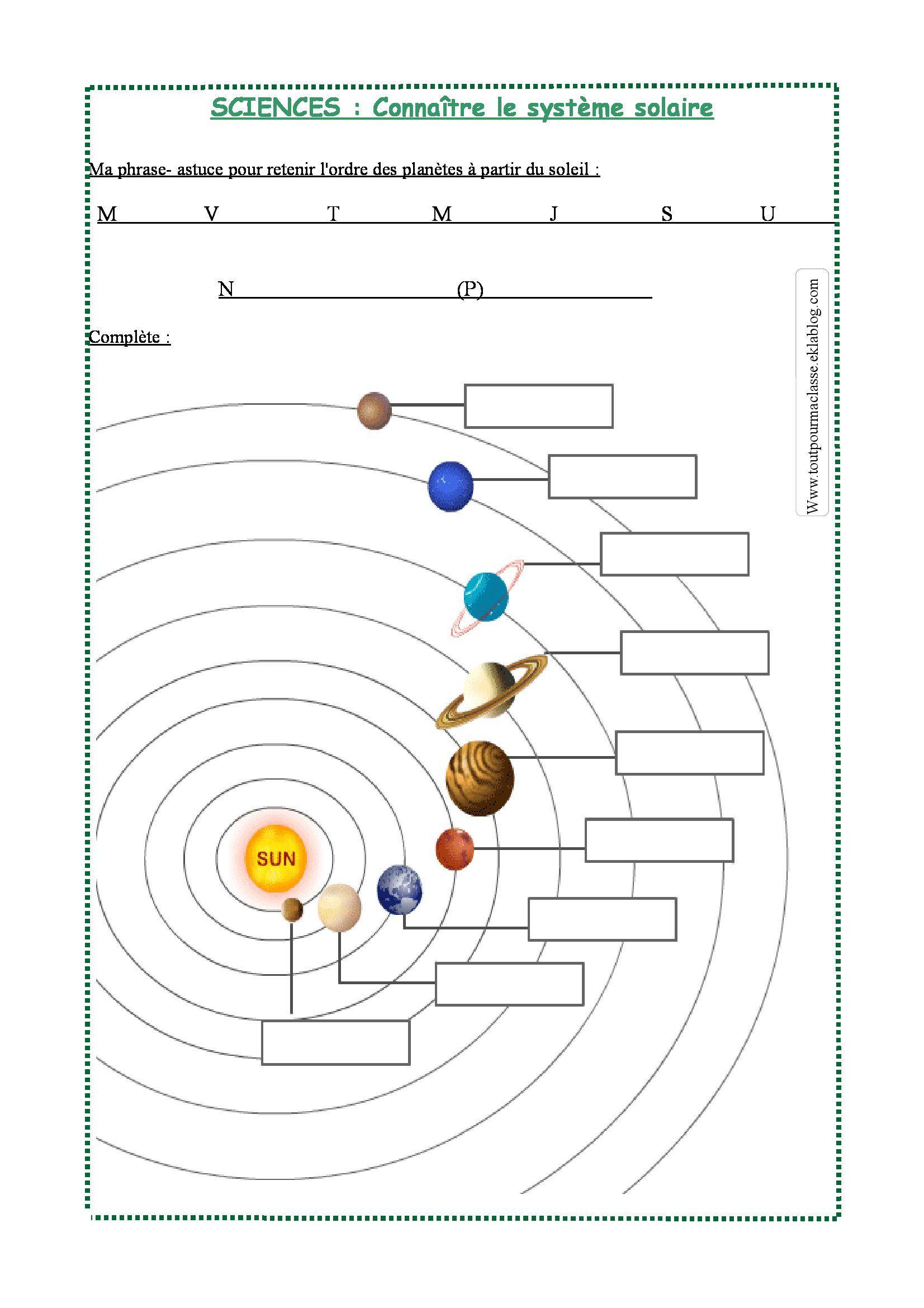 Le Systeme Solaire Cm2