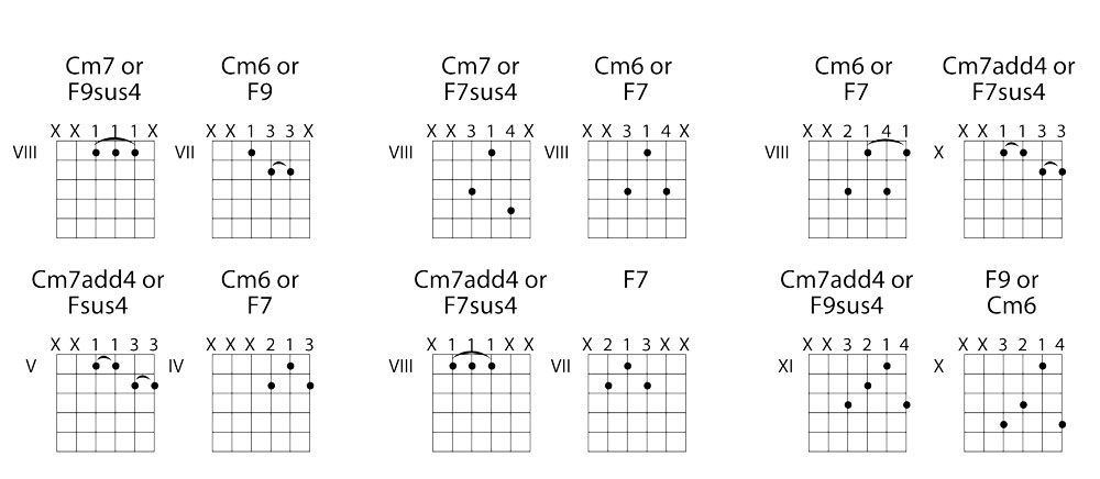 Prince funk chords | 10 Ways to Play Guitar Like Prince ...