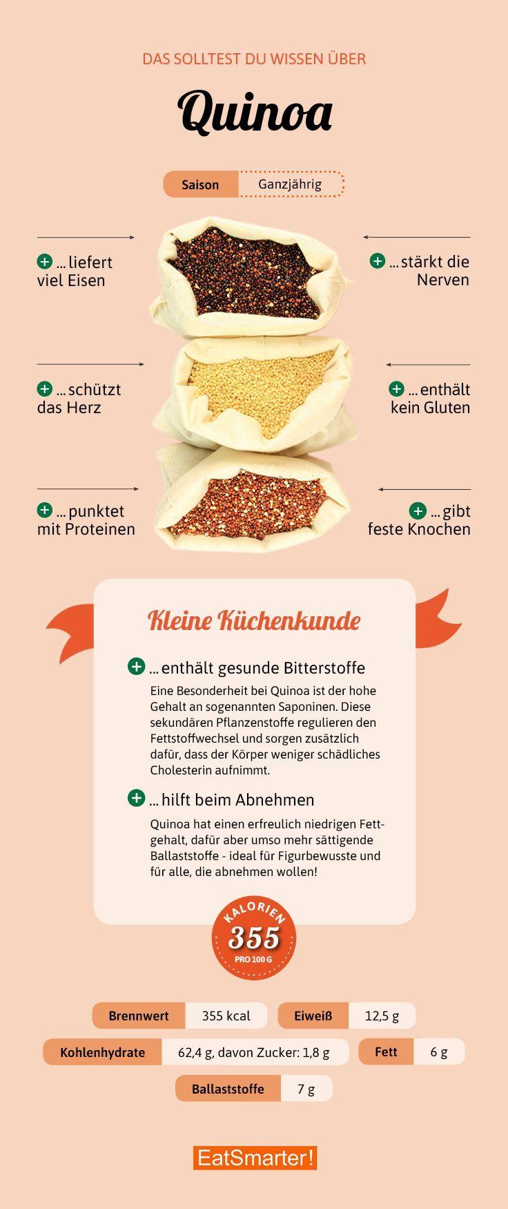 Quinoa – so gesund ist der Inkareis #vitamins Das solltest du über Quinoa wis…