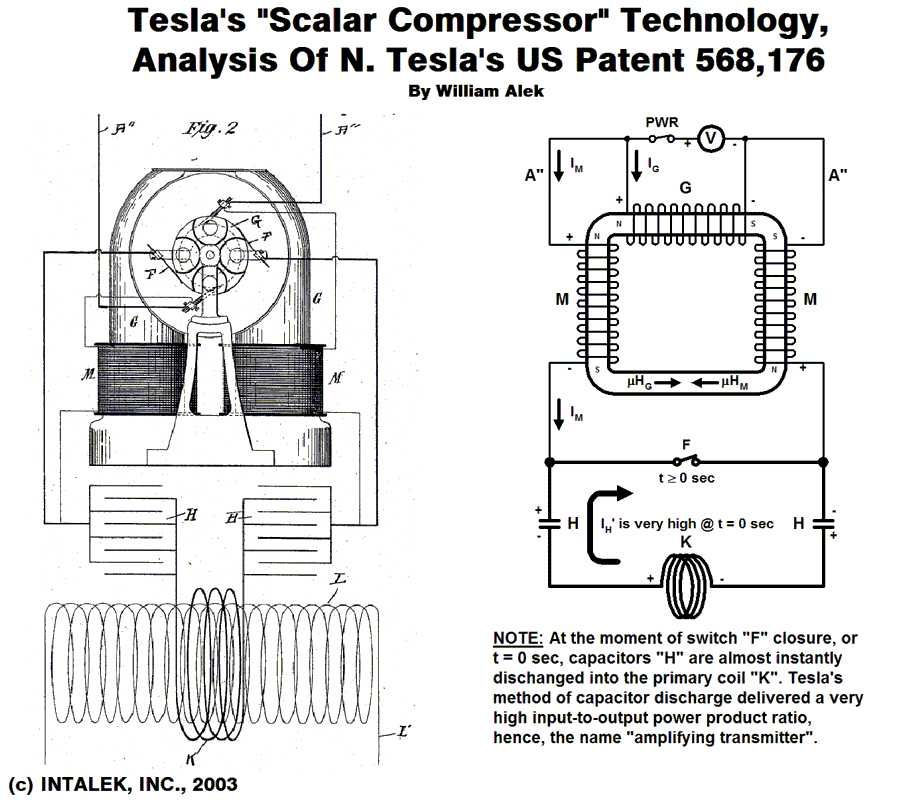 tesla scalar compressor patent  filler idea