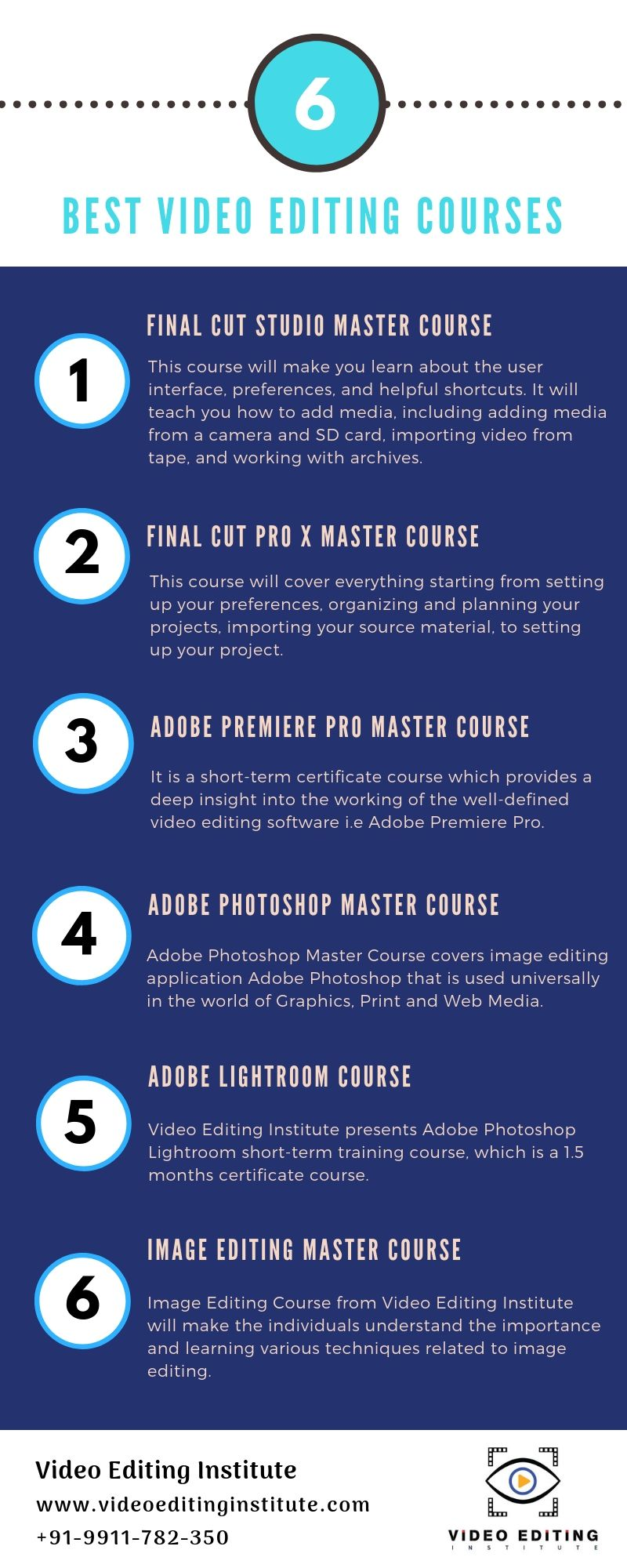 Experience the professional training with Video Editing Institute