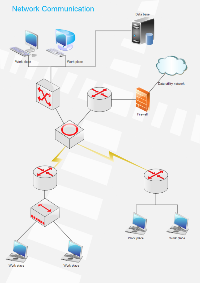 The Sales Service System Is A Detail Network Diagram Which Show