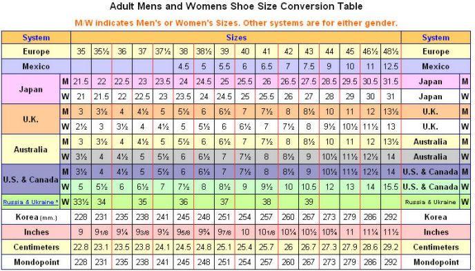 Mens shoe sizing chart google search sizing charts pinterest