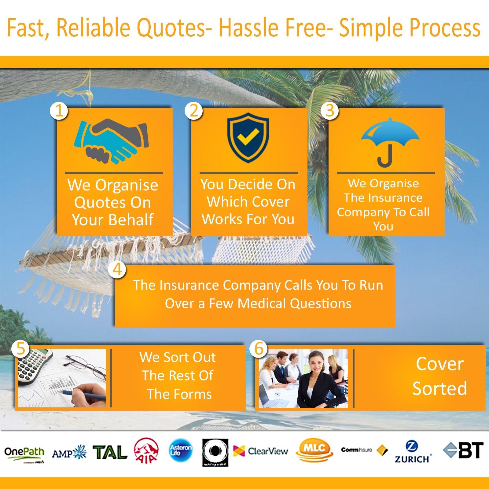 Life Insurance Australia Online Quote