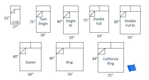 Image Result For Bed Sizes Bed Dimensions Mattress Sizes Mattress Size Chart