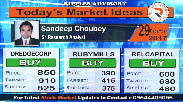 Today Best Call By Stock Advisory in Indore   Stock market ...
