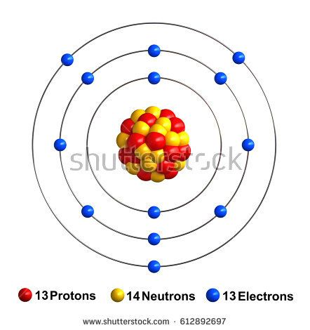 3d Render Of Atom Structure Of Aluminum Isolated Over White Background Protons Are Represented As Red Atom Diagram Atom Model Atom Model Project