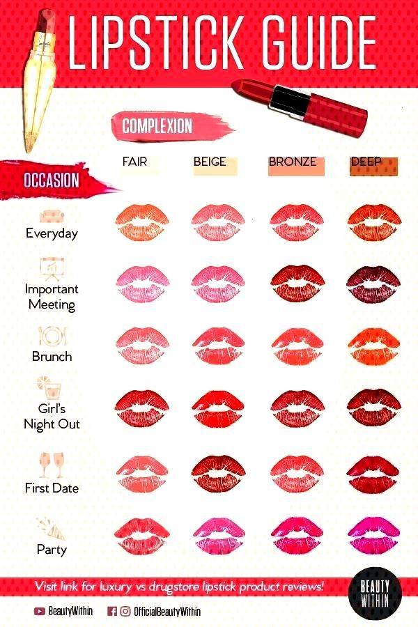 colors & tips. Lipsticks play a key role in the cosmic world ... -  Lipstick colors & tips. Lipstic