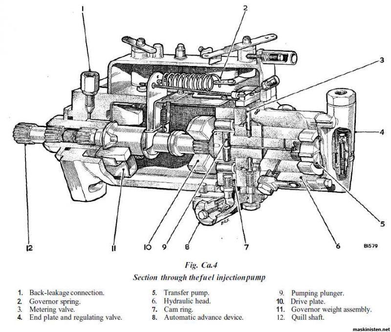 british motor schema moteur volvo 400