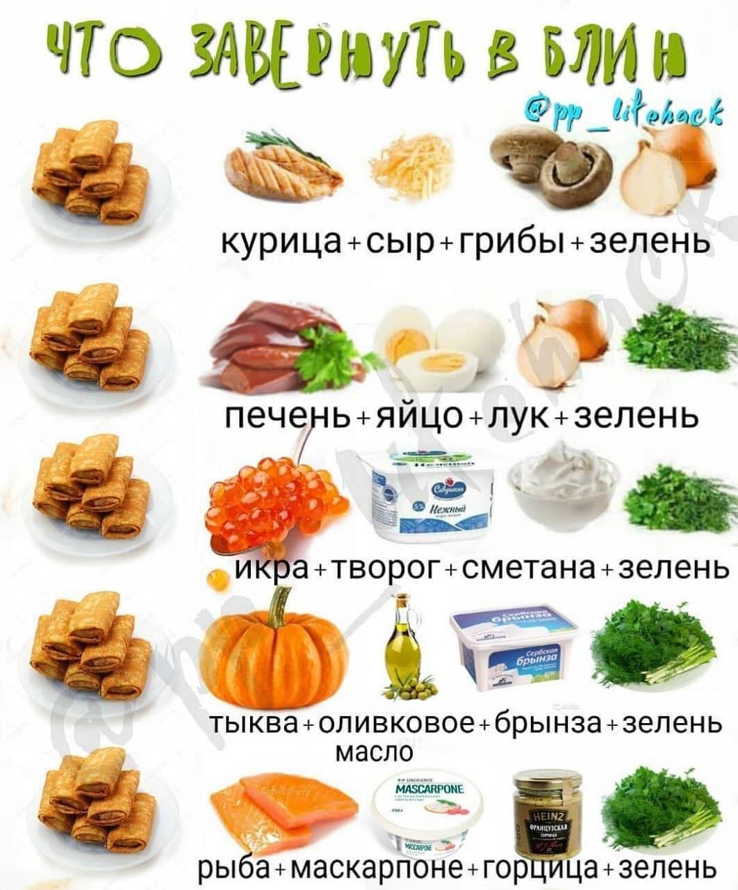 Правильное питание программа на неделю v
