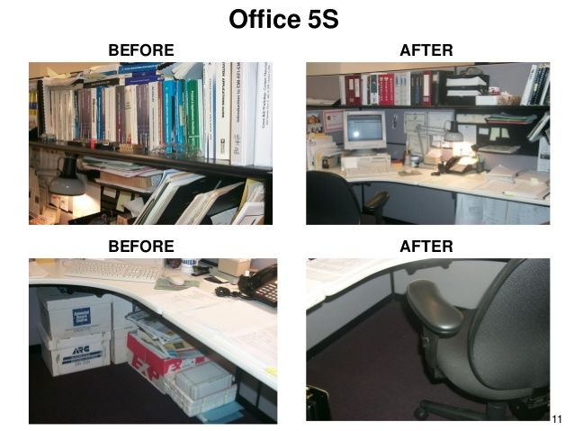 5s visual management in office service environments for 5s office design