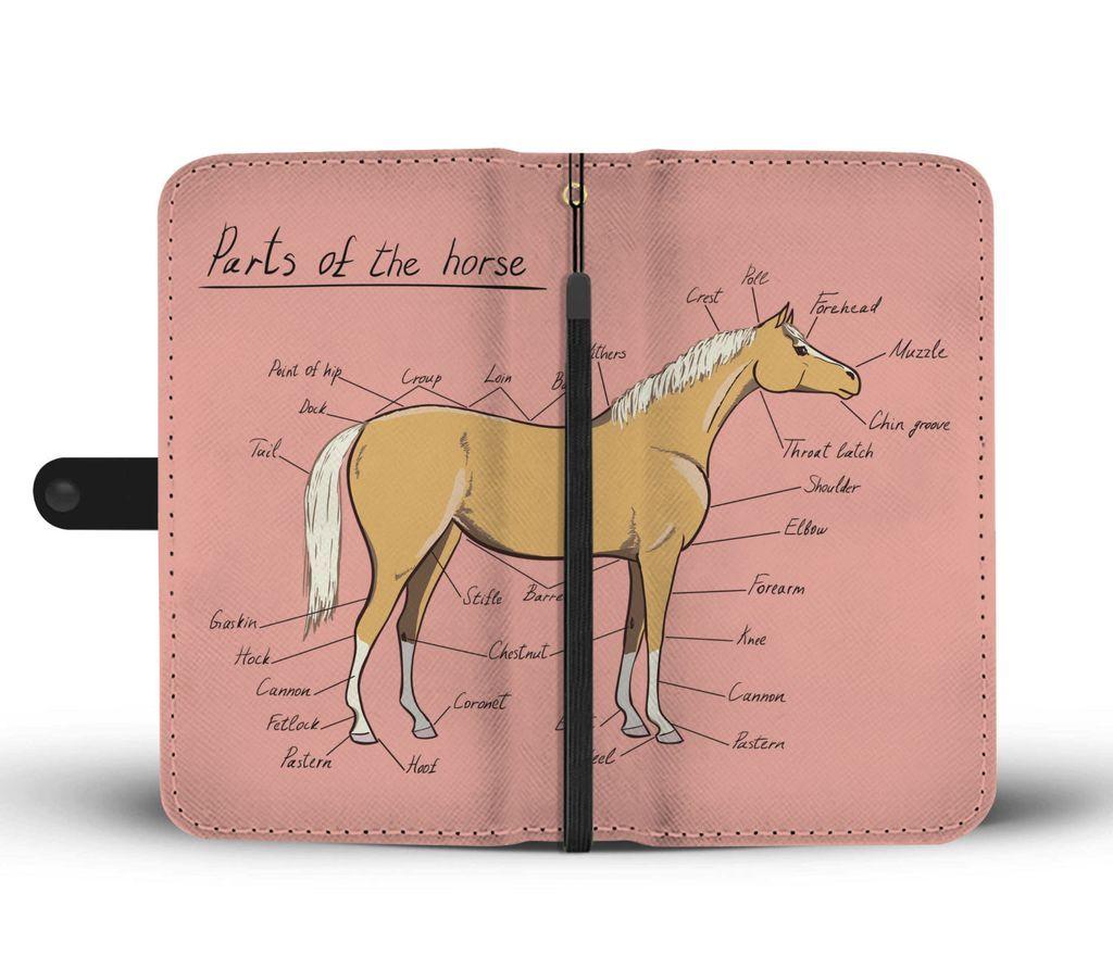 Horse Diagram Wallet Phone Case